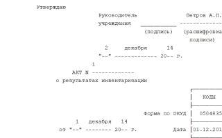 Акт о результатах инвентаризации формы 0504835. образец 2018 года