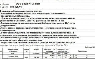Акт о проверке эффективности работы вентиляции. образец 2018 года