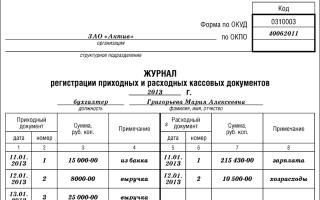 Журнал регистрации приходных и расходных кассовых документов. образец и бланк