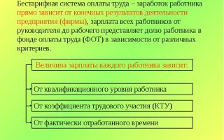 Бестарифная система оплаты труда (бсот). расчёт зарплаты при бсот