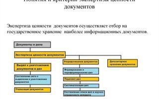 Экспертиза ценности документов. проведение, критерии, порядок