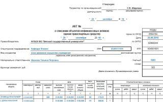 Акт о списании объектов нефинансовых активов форма 0504104. образец