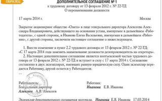 Дополнительное соглашение о переименовании должности.образец 2018