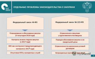 Ведение и порядок претензионной работы по фз №44