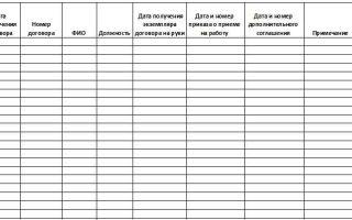 Журнал регистрации договоров. образец и бланк 2018 года