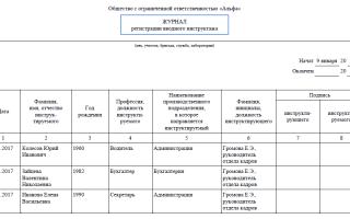 Журнал регистрации вводного инструктажа по охране труда. образец и бланк 2018 года