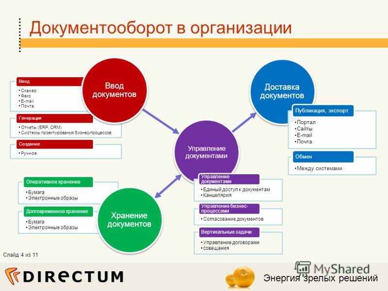 Отчет по практике система электронного документооборота 4758