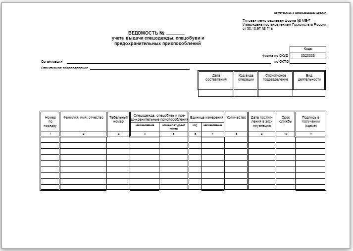 приказ о выдаче спецодежды на предприятии образец