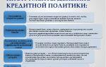 Правовое регулирование заработной платы. понятие и методы