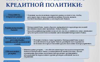 Кредитная политика предприятия. инструменты, этапы, оптимизация