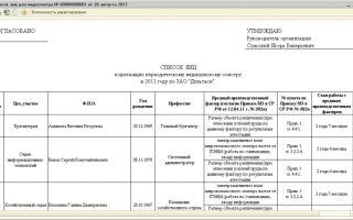 Компенсация расходов на медосмотр соискателя на должность
