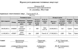 Учет топливных карт в бухгалтерском учете в 2018 году