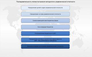 Управленческая отчётность. цель и этапы формирования