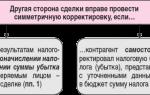 Симметричная корректировка, в том числе контролируемых сделок