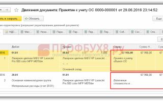 Основные средства стоимостью до 100 000 рублей в налоговом учете