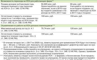 Образец заполнения формы инв-23 журнала учёта инвентаризации