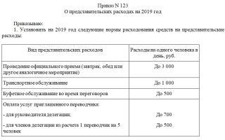 Приказ о представительских расходах. образец и бланк 2018 года