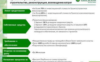 Проектное финансирование строительства