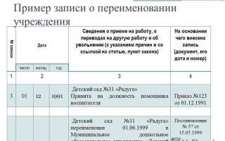 Переименование организации. порядок. запись в трудовой книжке