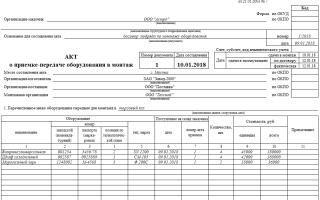 Форма ос-15. акт о приеме-передаче оборудования в монтаж