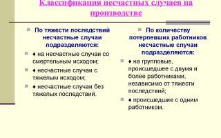 Классификации несчастных случаев на производстве