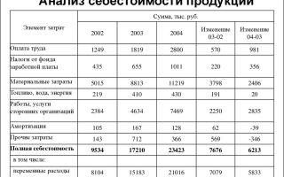 Прожиточный минимум в омской области в 2018 году