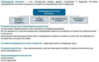 Форвардный контракт. хеджирование. риски. инвестиции.