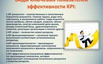Ключевые показатели эффективности компании и персонала