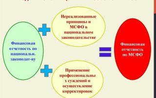 Трансформация финансовой отчетности