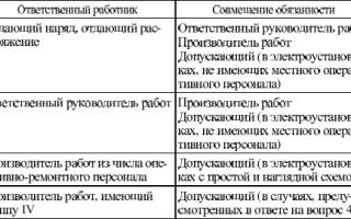 Совмещение обязанностей производителя работ и допускающего