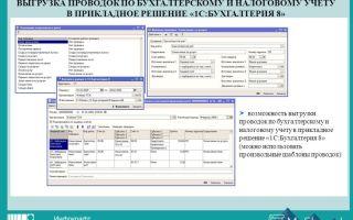 Учет в тсж. бухгалтерский, налоговый, проводки