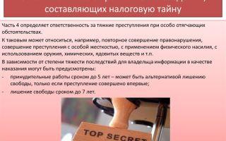 Налоговая тайна. ответственность за разглашение