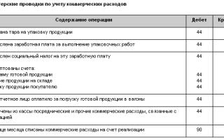 Учёт транспортных расходов. проводки. примеры