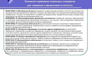 Ассоциированная компания в мсфо. учет инвестиций