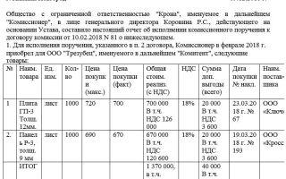Отчет комитенту о продажах. образец 2018 года