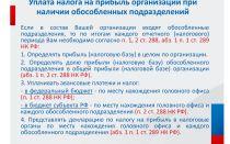 Письмо о зачете переплаты поставщику. образец, бланк 2018