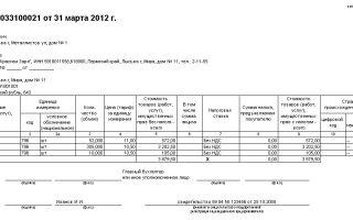 Новые правила выставления счет-фактур при долгосрочных поставках