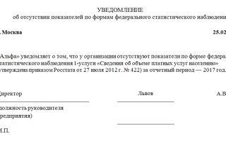 Образец письма в росстат об отсутствии показателей.бланк 2018 года