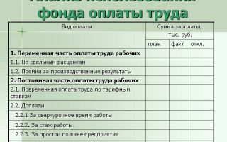 Анализ использования фонда оплаты труда на предприятии