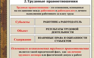 Объект регулирования трудового права и правоотношений