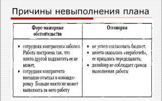 Реформация бухгалтерского баланса. закрытие счетов