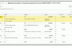 Налоговый и бухгалтерский учет взносов в сро. проводки