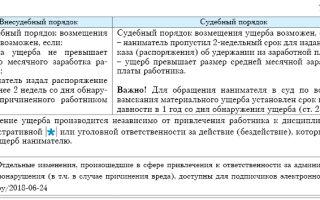 Экономический потенциал предприятия. показатели, управление