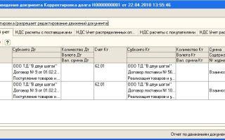 Работа по взаимозачёту. бухгалтерские проводки