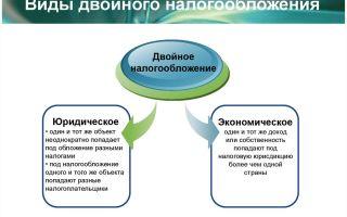 Право на льготную пенсию. профессии. порядок оформления