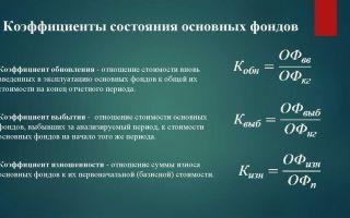 Коэффициент обновления и выбытия основных фондов (средств)