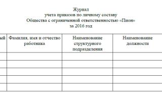 Журнал регистрации приказов по личному составу. образец и бланк 2018 года