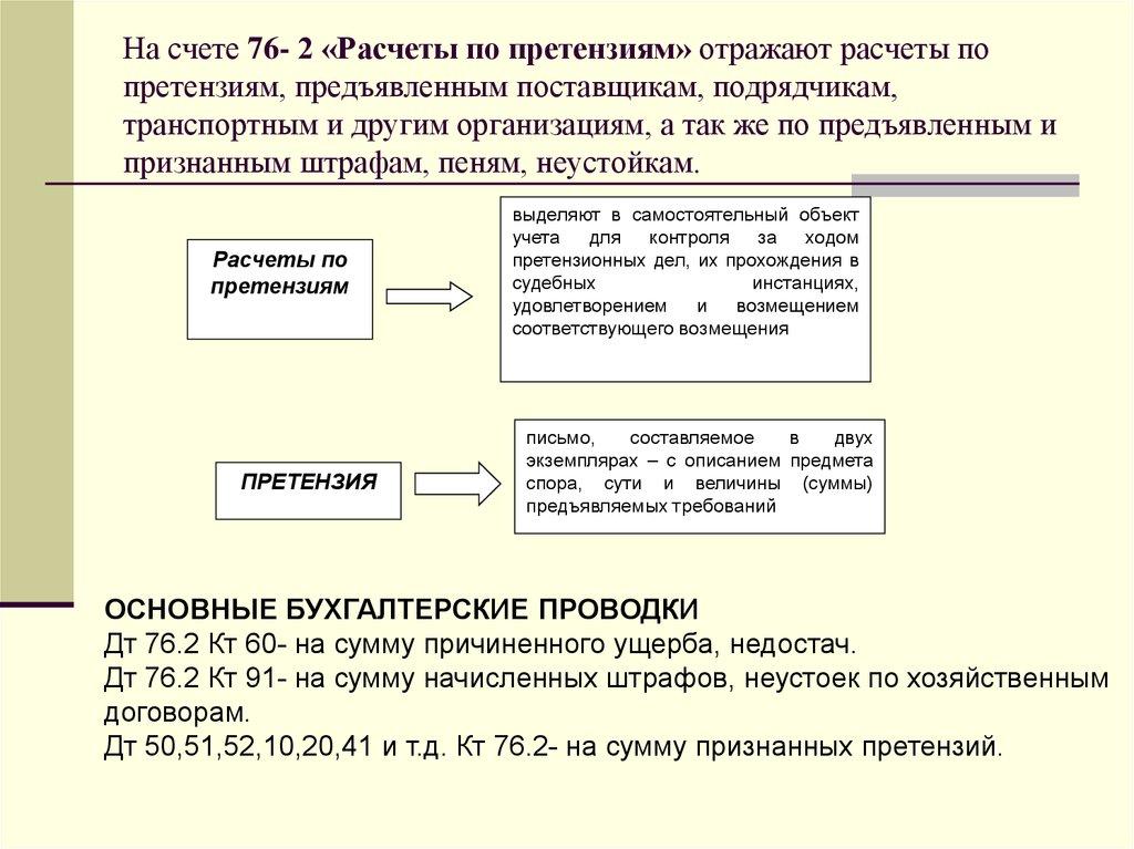 проводка дебет 62 кредит 76 займ на карту онлайн казахстан