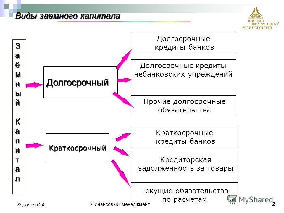 гугл карты проспект вернадского