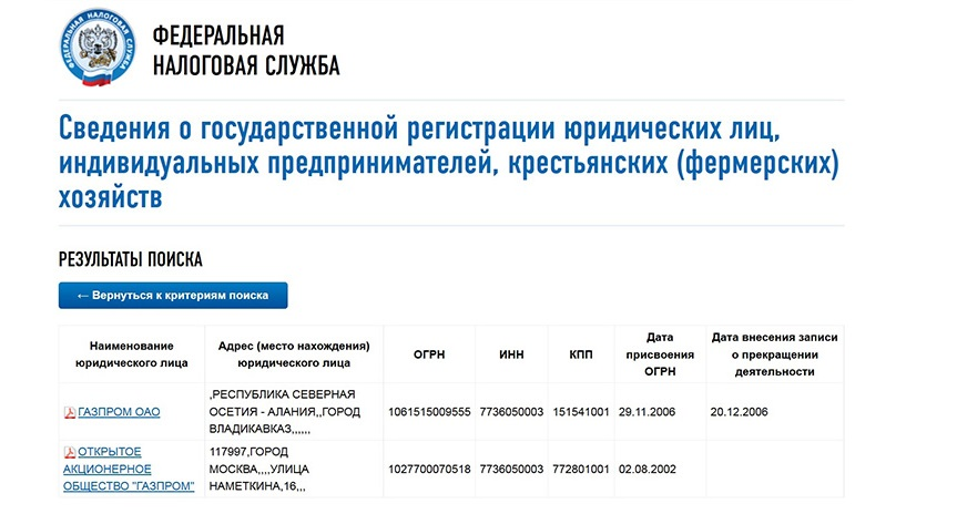 проверка контрагента по инн на сайте налоговой бесплатно русфинанс банк заказать кредитную карту